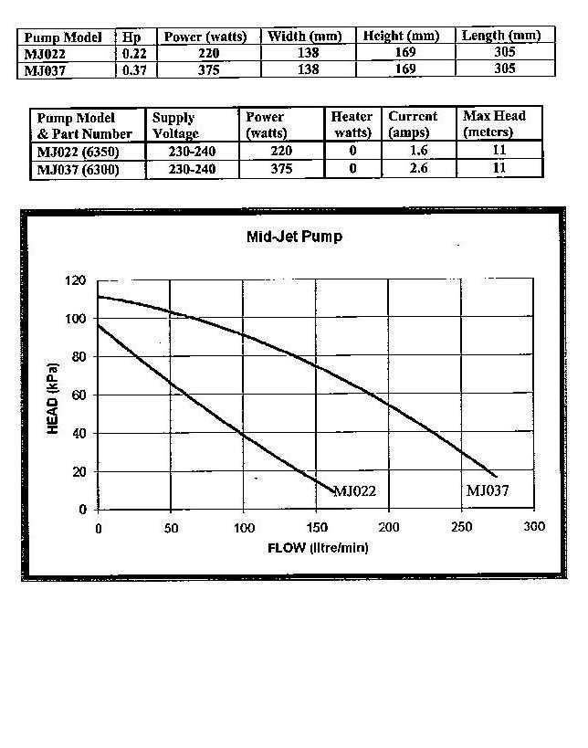 Brisbane Pool Pumps Mid Jet Re Circulation Auto Heat Pump